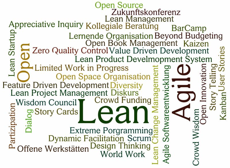 Agile & Lean Tools